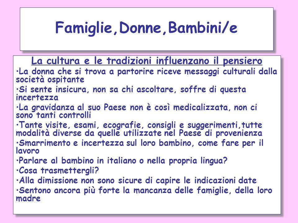 Famiglie,Donne,Bambini/e