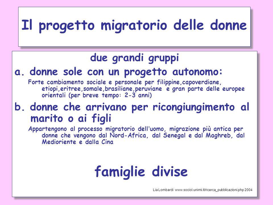Il progetto migratorio delle donne