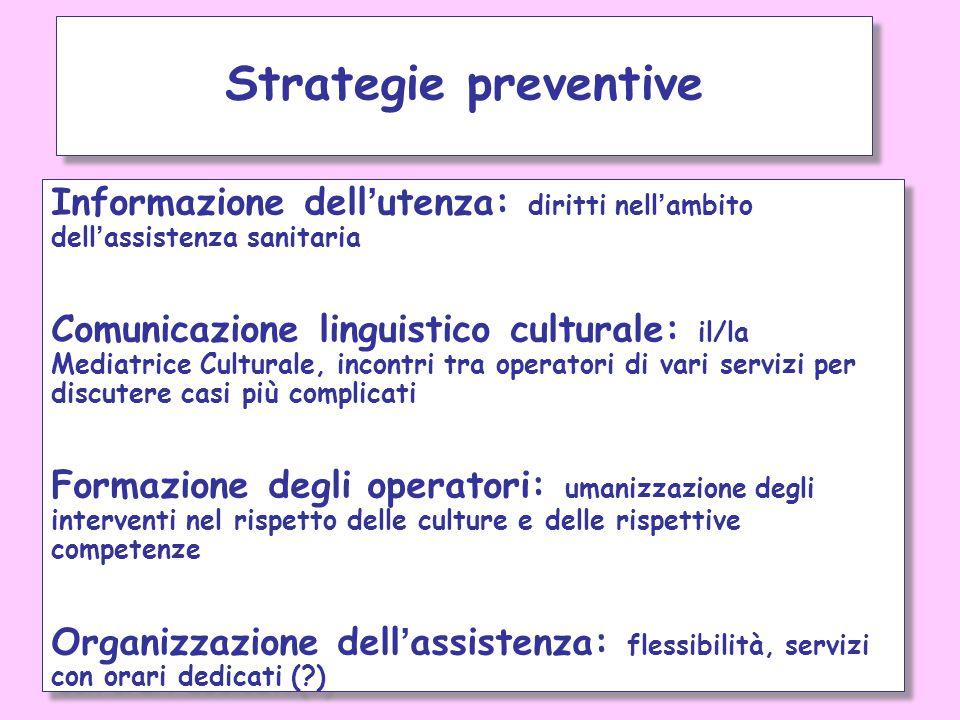 Strategie preventive Informazione dell'utenza: diritti nell'ambito dell'assistenza sanitaria.