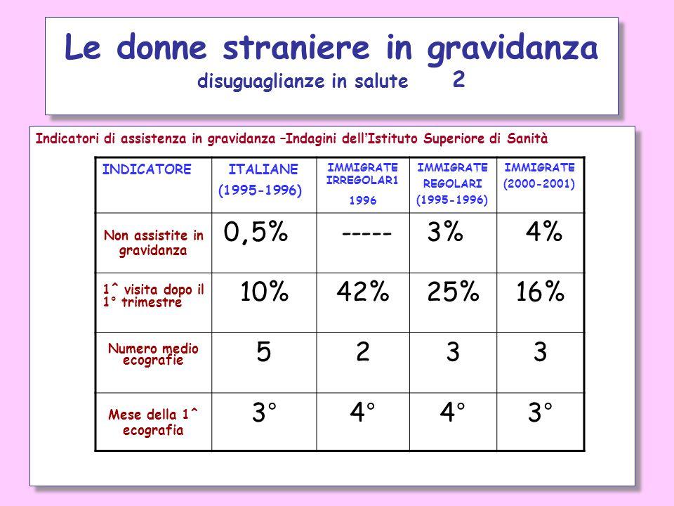 Le donne straniere in gravidanza disuguaglianze in salute 2