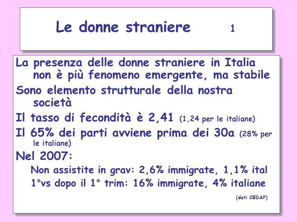Le donne straniere 1 La presenza delle donne straniere in Italia non è più fenomeno emergente, ma stabile.