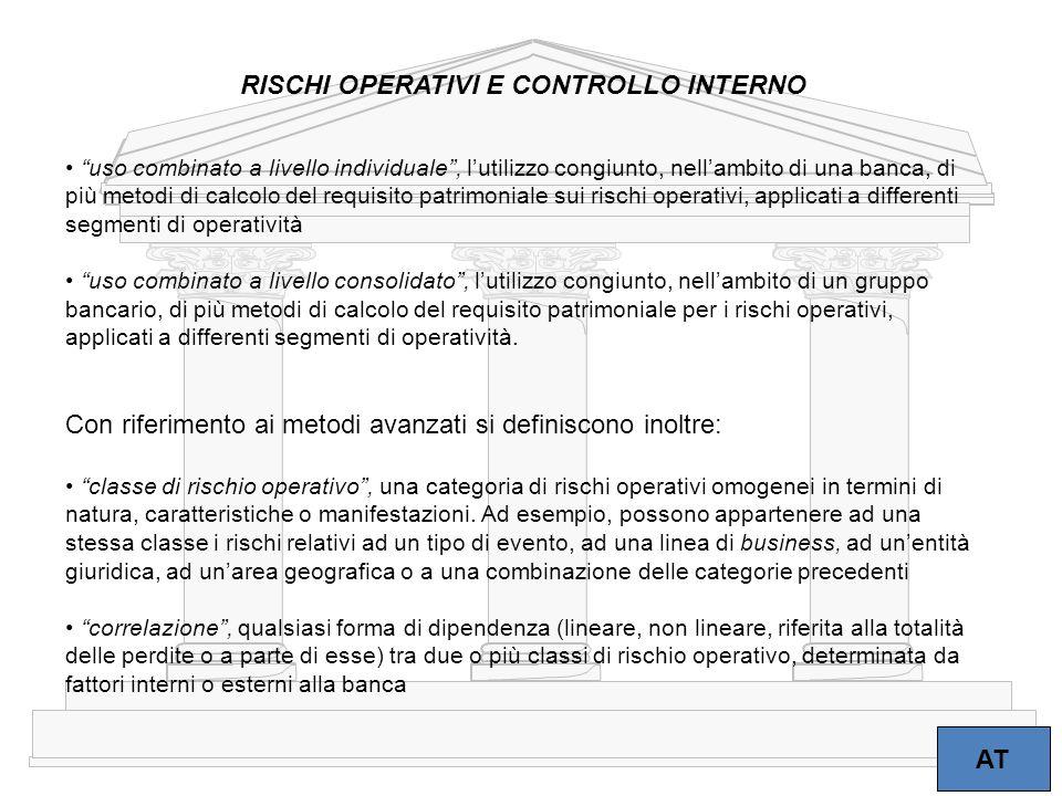 RISCHI OPERATIVI E CONTROLLO INTERNO
