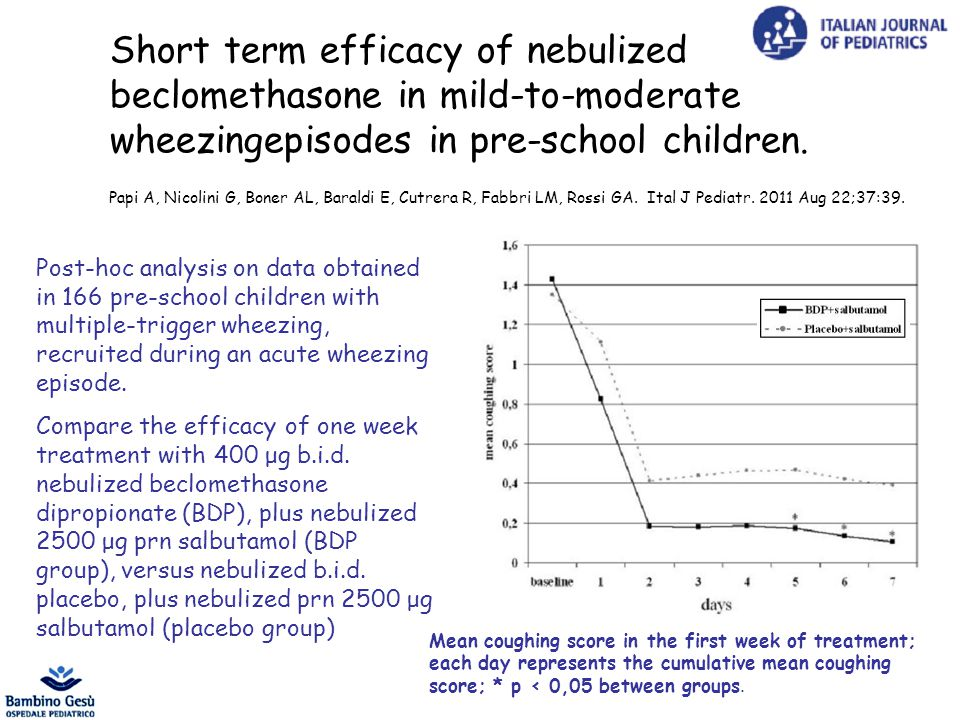 Short term efficacy of nebulized beclomethasone in mild-to-moderate wheezingepisodes in pre-school children.