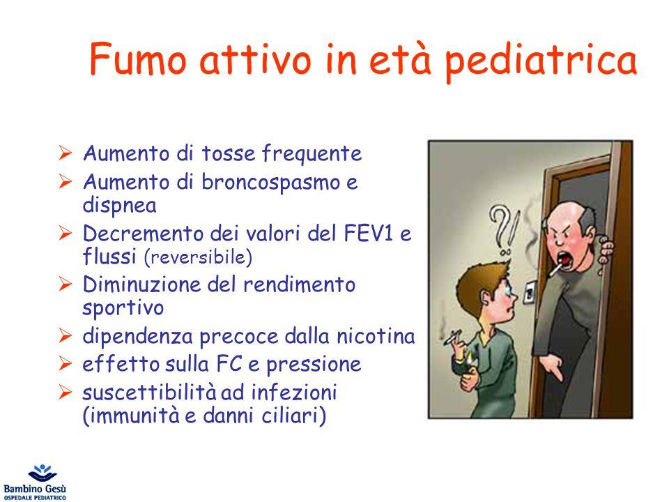 Fumo attivo in età pediatrica