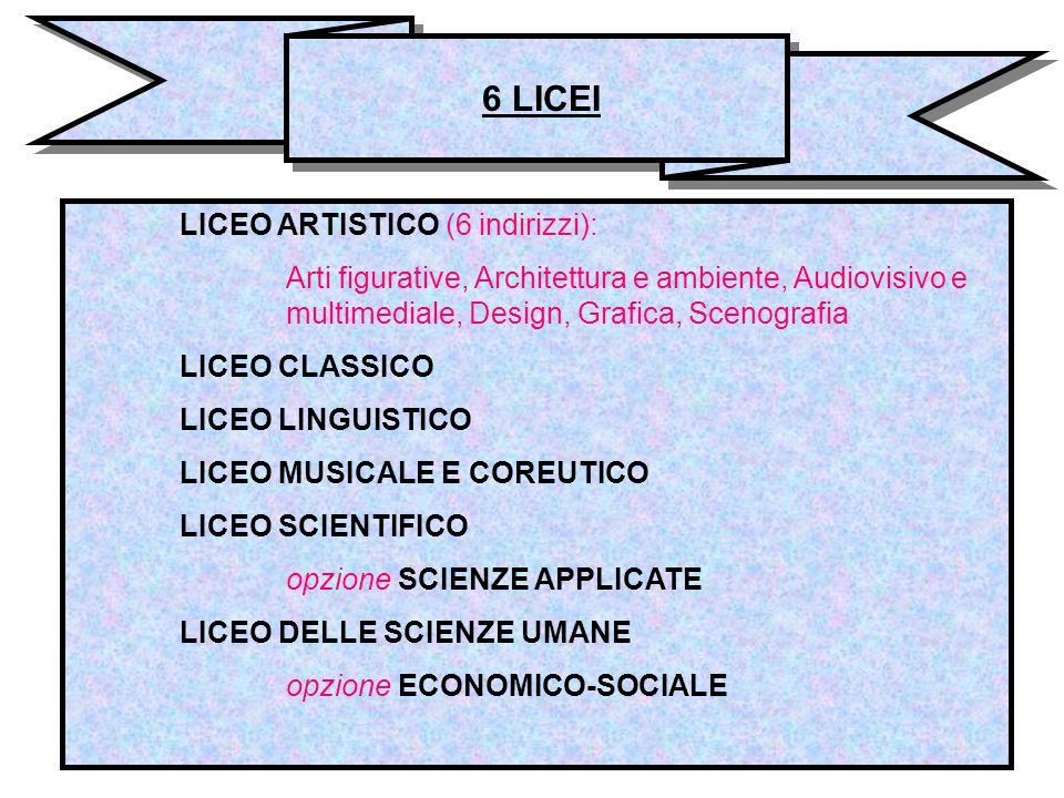6 LICEI LICEO ARTISTICO (6 indirizzi):