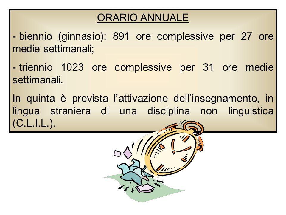 ORARIO ANNUALE biennio (ginnasio): 891 ore complessive per 27 ore medie settimanali; triennio 1023 ore complessive per 31 ore medie settimanali.