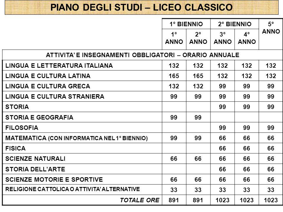 PIANO DEGLI STUDI – LICEO CLASSICO