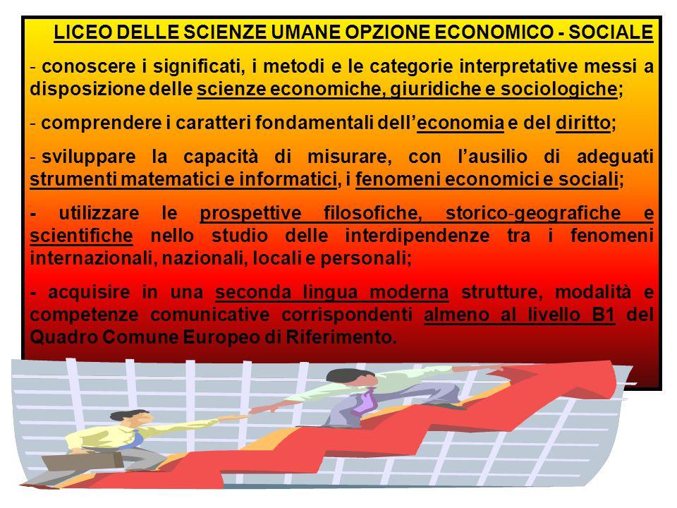 LICEO DELLE SCIENZE UMANE OPZIONE ECONOMICO - SOCIALE