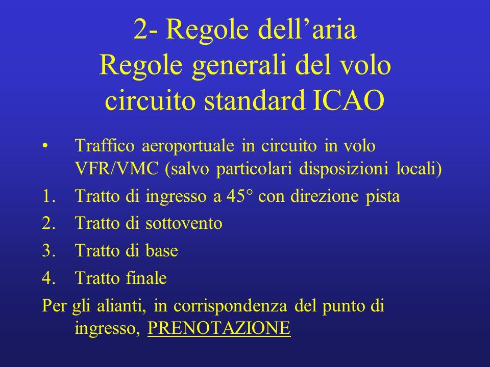 2- Regole dell'aria Regole generali del volo circuito standard ICAO
