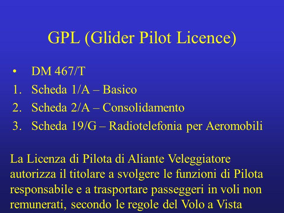 GPL (Glider Pilot Licence)