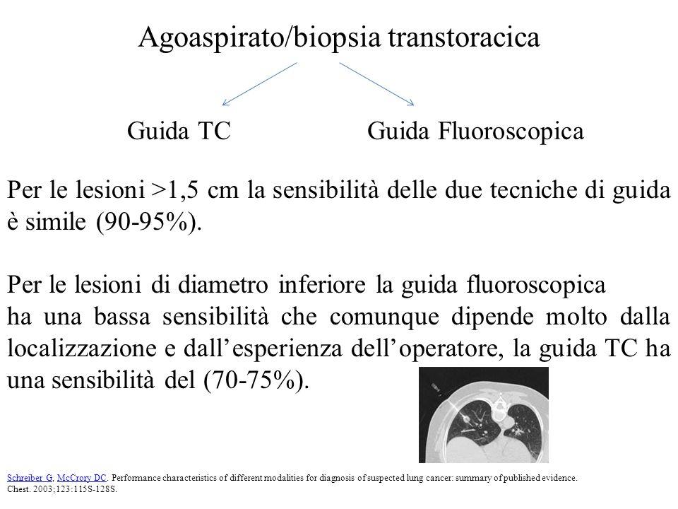 Agoaspirato/biopsia transtoracica