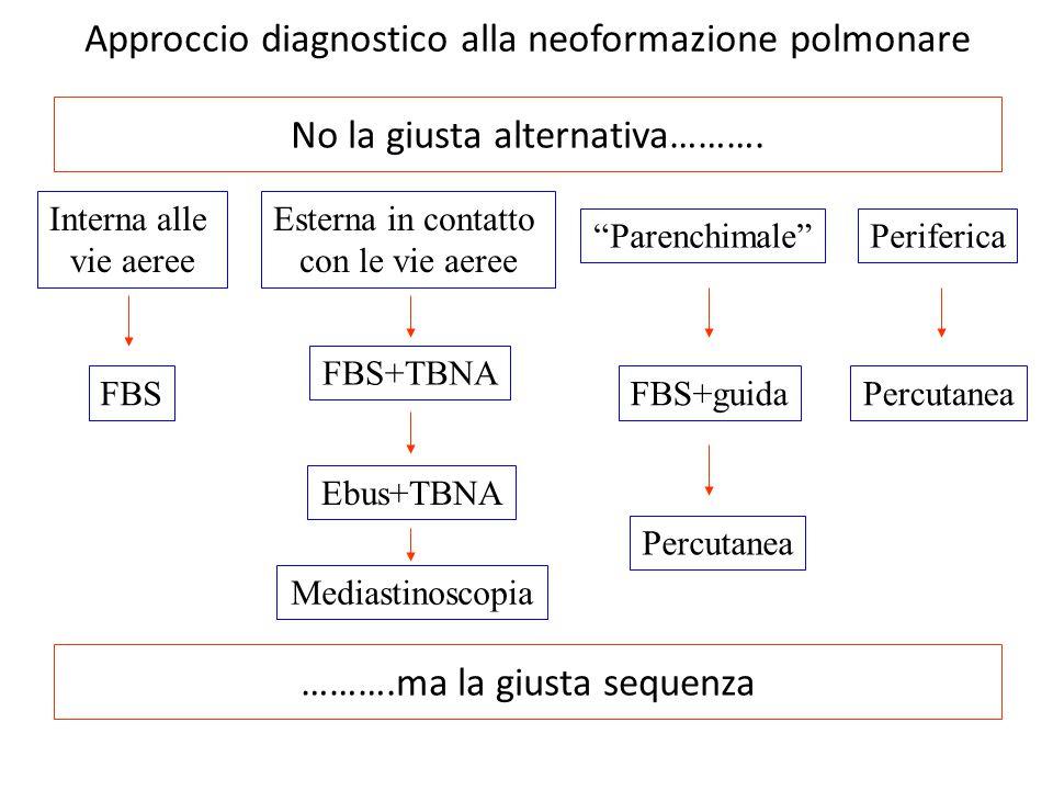 Approccio diagnostico alla neoformazione polmonare