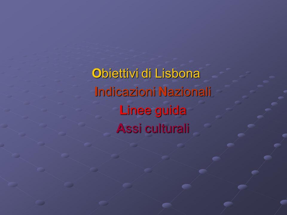 Obiettivi di Lisbona Indicazioni Nazionali Linee guida Assi culturali