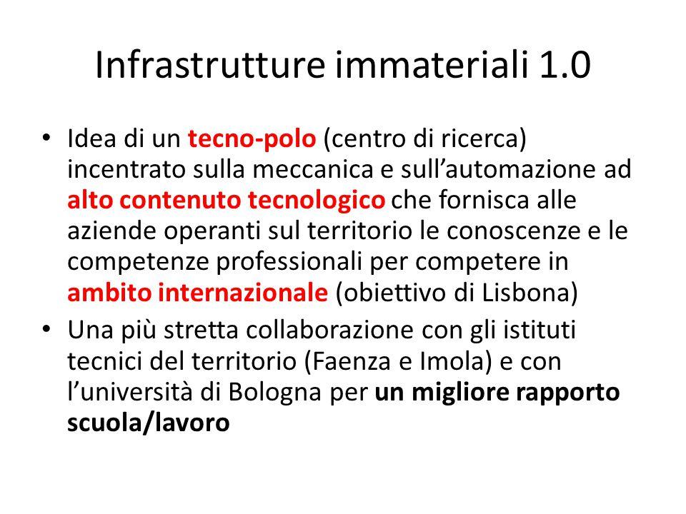Infrastrutture immateriali 1.0