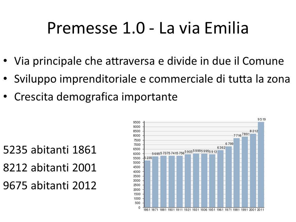 Premesse 1.0 - La via Emilia
