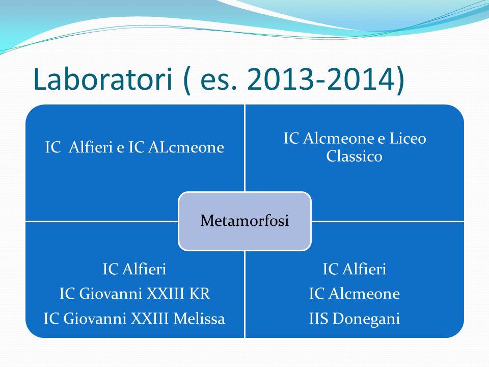 Laboratori ( es. 2013-2014) Metamorfosi IC Alfieri e IC ALcmeone
