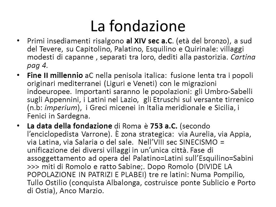 La fondazione