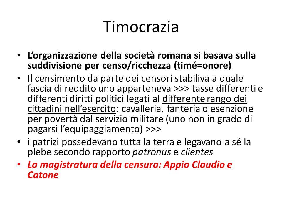 Timocrazia L'organizzazione della società romana si basava sulla suddivisione per censo/ricchezza (timé=onore)