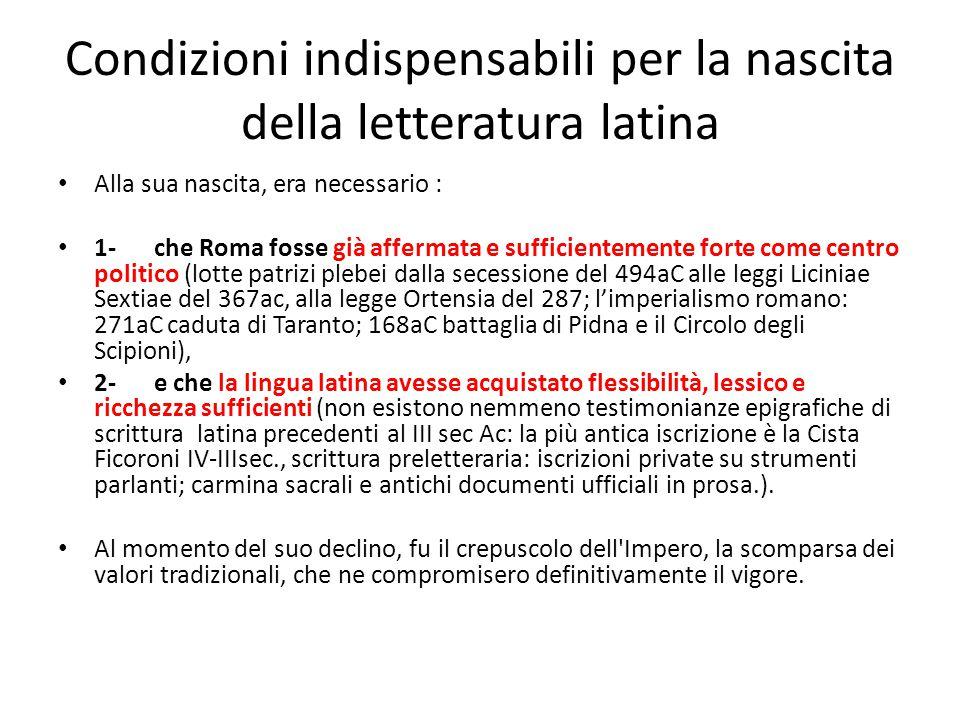 Condizioni indispensabili per la nascita della letteratura latina