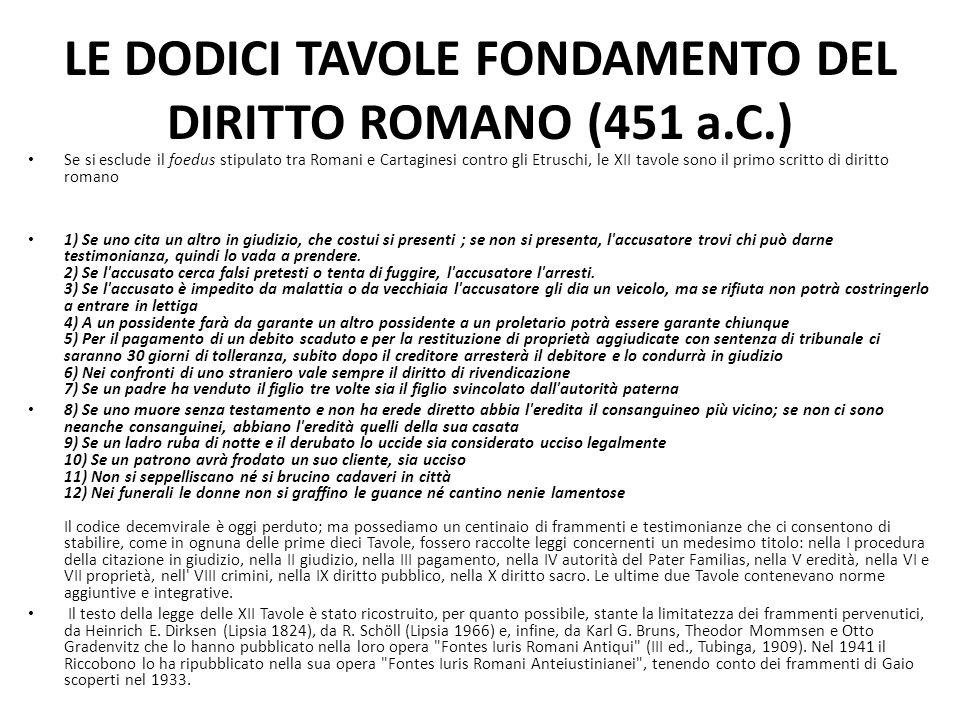 LE DODICI TAVOLE FONDAMENTO DEL DIRITTO ROMANO (451 a.C.)