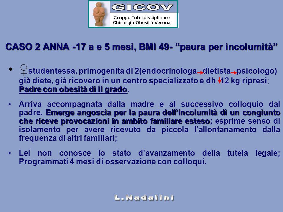 CASO 2 ANNA -17 a e 5 mesi, BMI 49- paura per incolumità