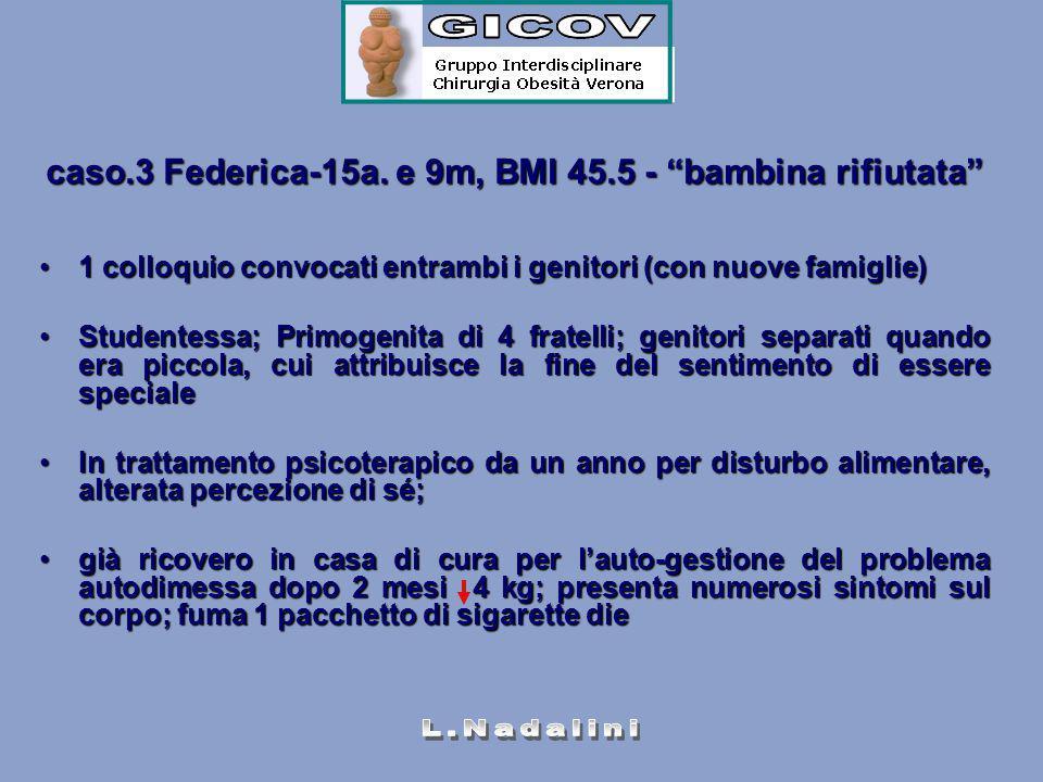 caso.3 Federica-15a. e 9m, BMI 45.5 - bambina rifiutata