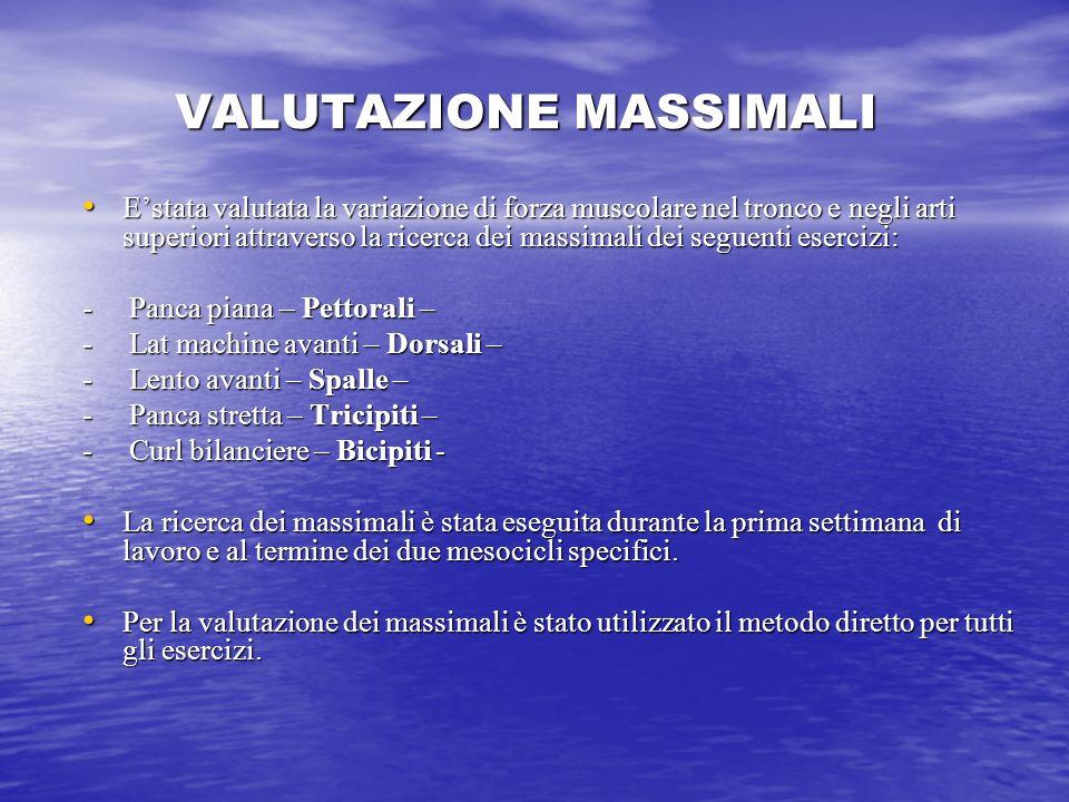 VALUTAZIONE MASSIMALI