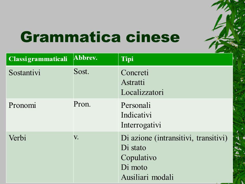 Grammatica cinese Sostantivi Sost. Concreti Astratti Localizzatori