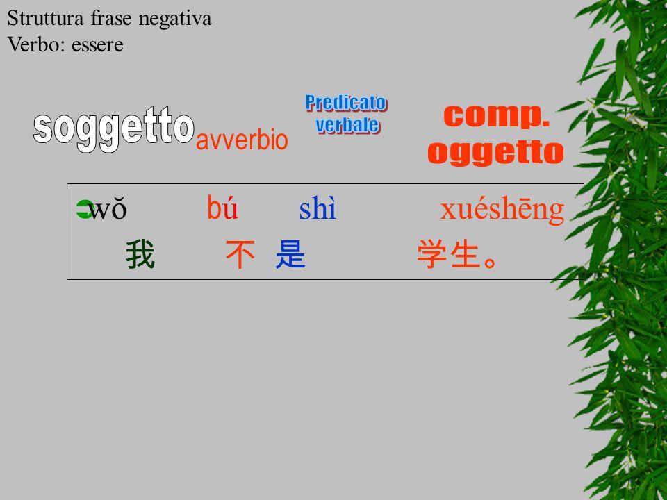 Predicato verbale soggetto comp. oggetto wŏ bú shì xuéshēng 我 不 是 学生。