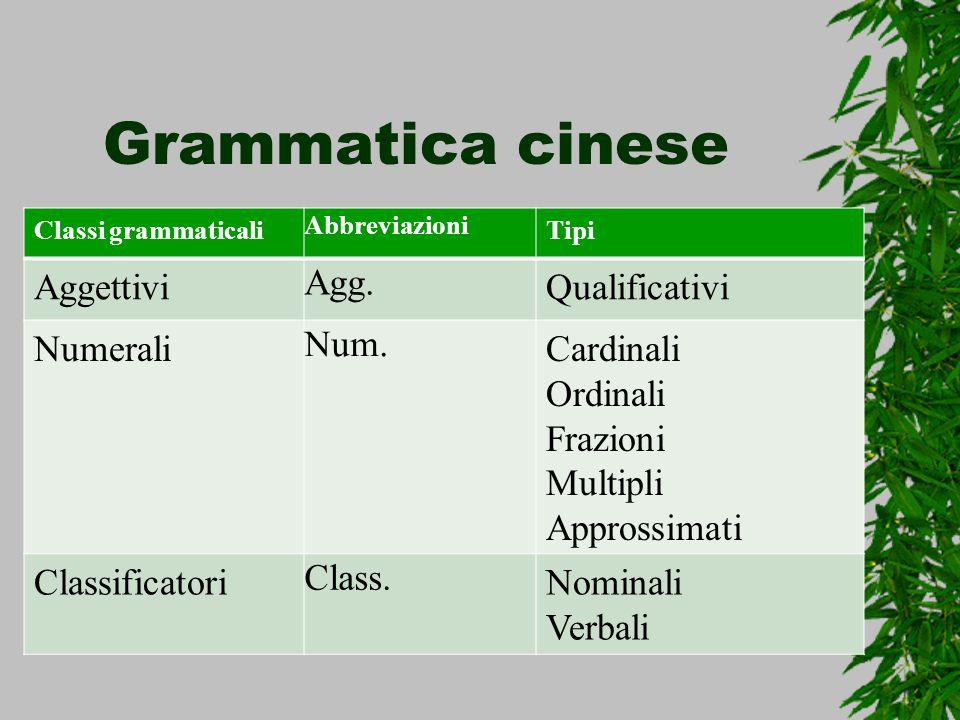 Grammatica cinese Aggettivi Agg. Qualificativi Numerali Num. Cardinali