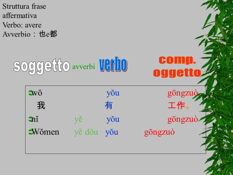 verbo comp. oggetto soggetto wŏ yŏu gōngzuò 我 有 工作。 nĭ yě yŏu gōngzuò