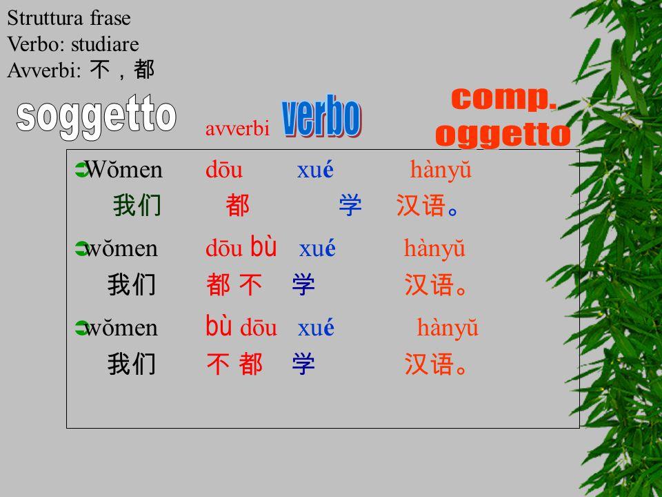 comp. oggetto soggetto verbo Wŏmen dōu xué hànyŭ 我们 都 学 汉语。