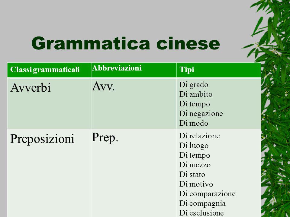 Grammatica cinese Avverbi Avv. Preposizioni Prep. Classi grammaticali