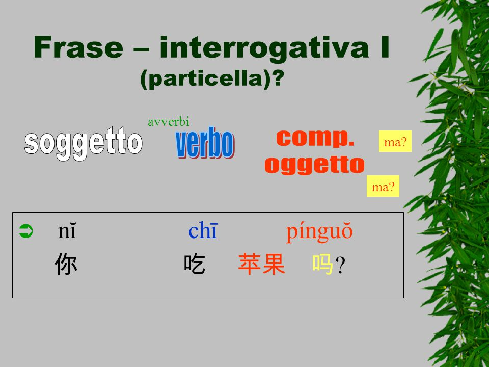 Frase – interrogativa I (particella)