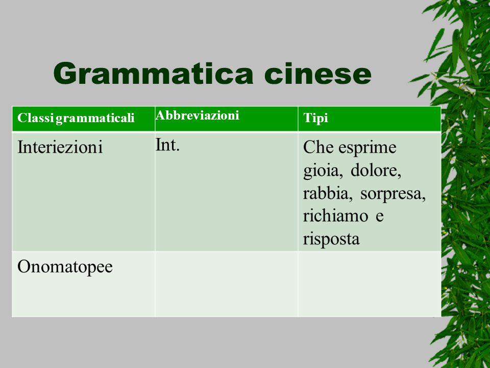 Grammatica cinese Interiezioni Int.