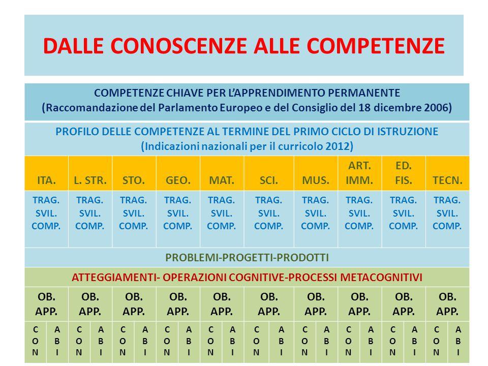 DALLE CONOSCENZE ALLE COMPETENZE