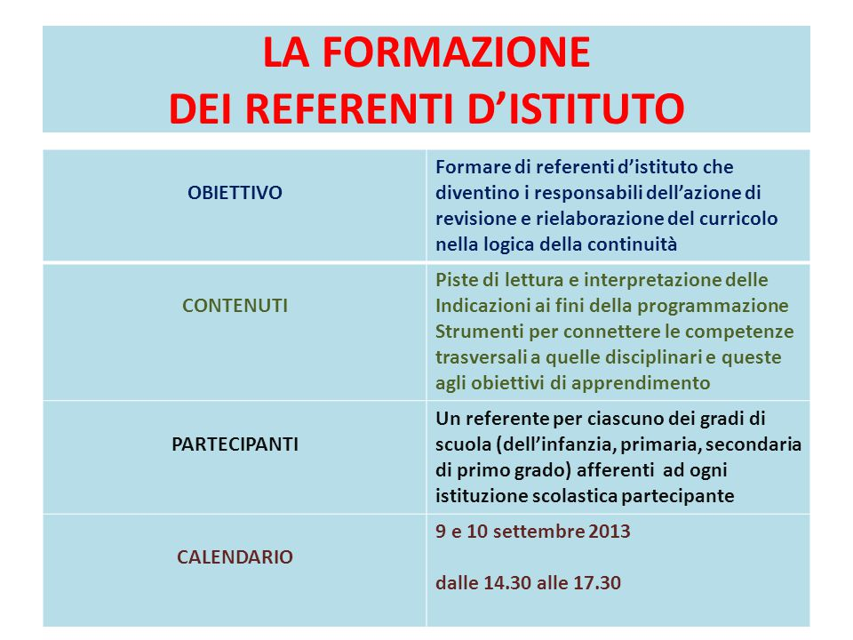 LA FORMAZIONE DEI REFERENTI D'ISTITUTO