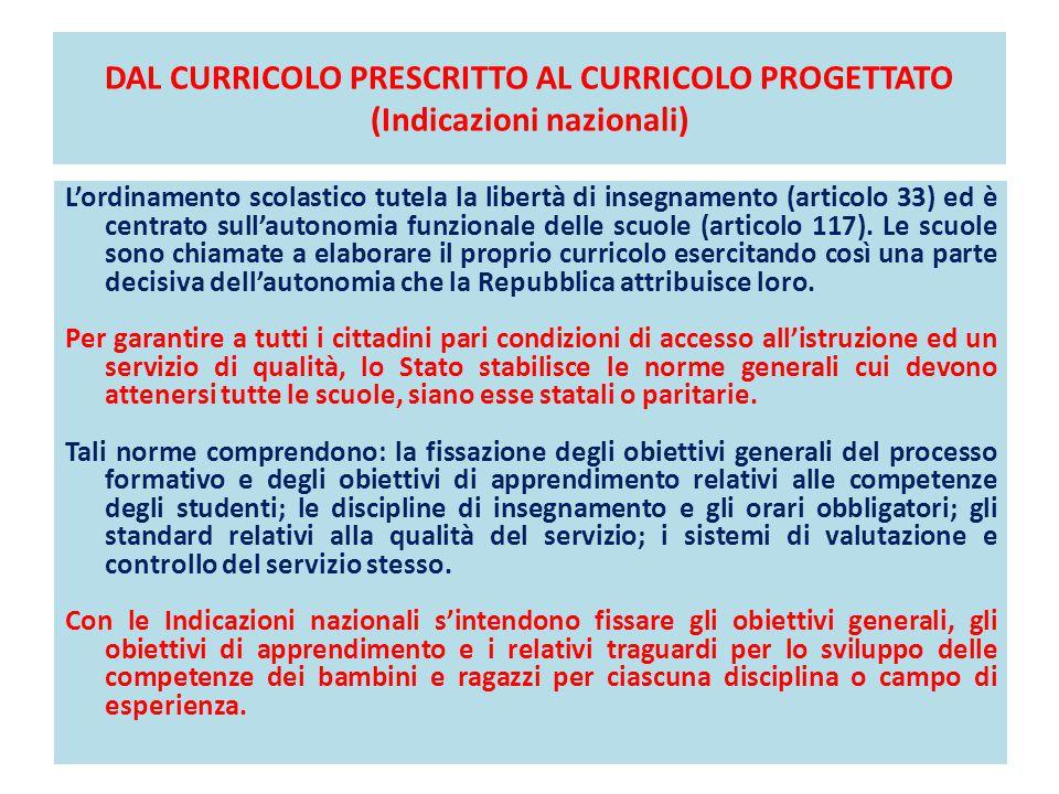 DAL CURRICOLO PRESCRITTO AL CURRICOLO PROGETTATO (Indicazioni nazionali)