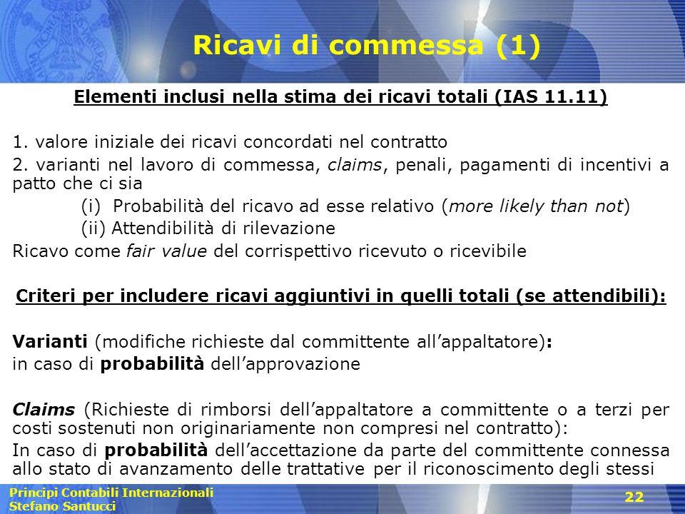 Elementi inclusi nella stima dei ricavi totali (IAS 11.11)