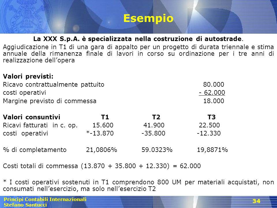 La XXX S.p.A. è specializzata nella costruzione di autostrade.