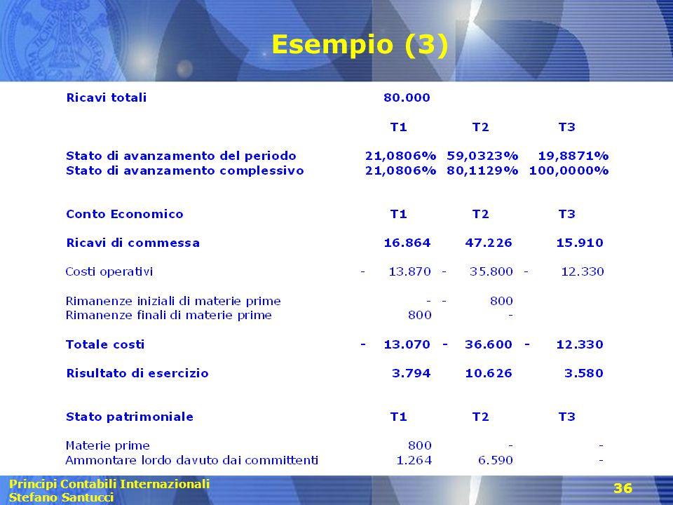 Esempio (3)
