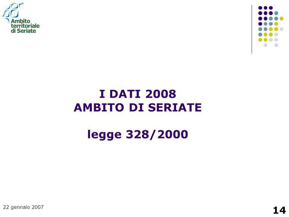I DATI 2008 AMBITO DI SERIATE legge 328/2000