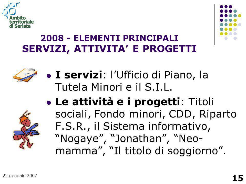2008 - ELEMENTI PRINCIPALI SERVIZI, ATTIVITA' E PROGETTI