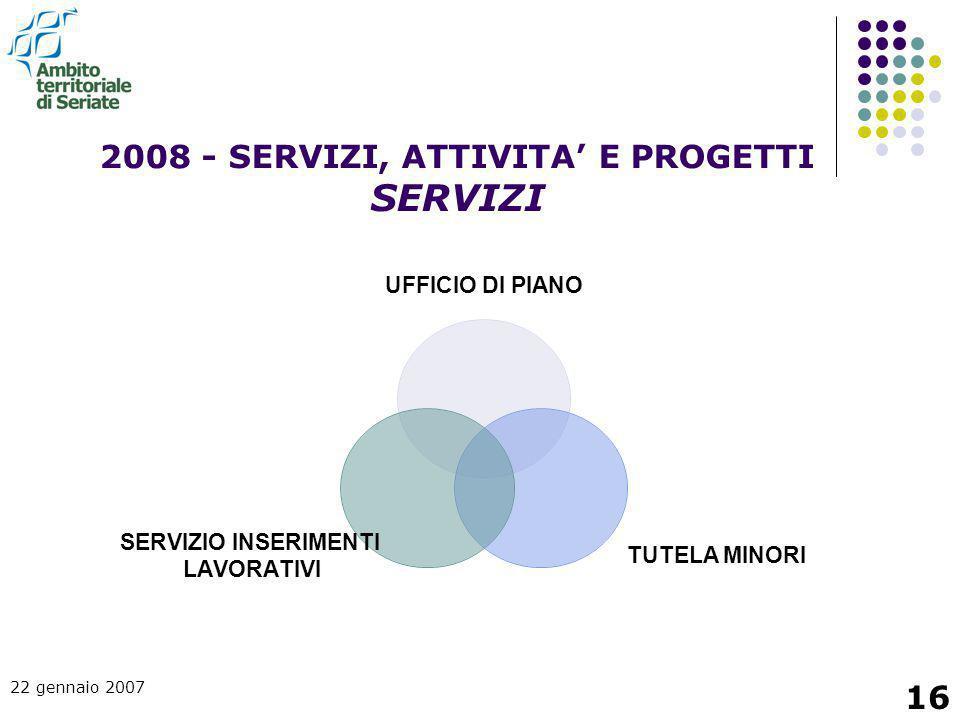 2008 - SERVIZI, ATTIVITA' E PROGETTI SERVIZI