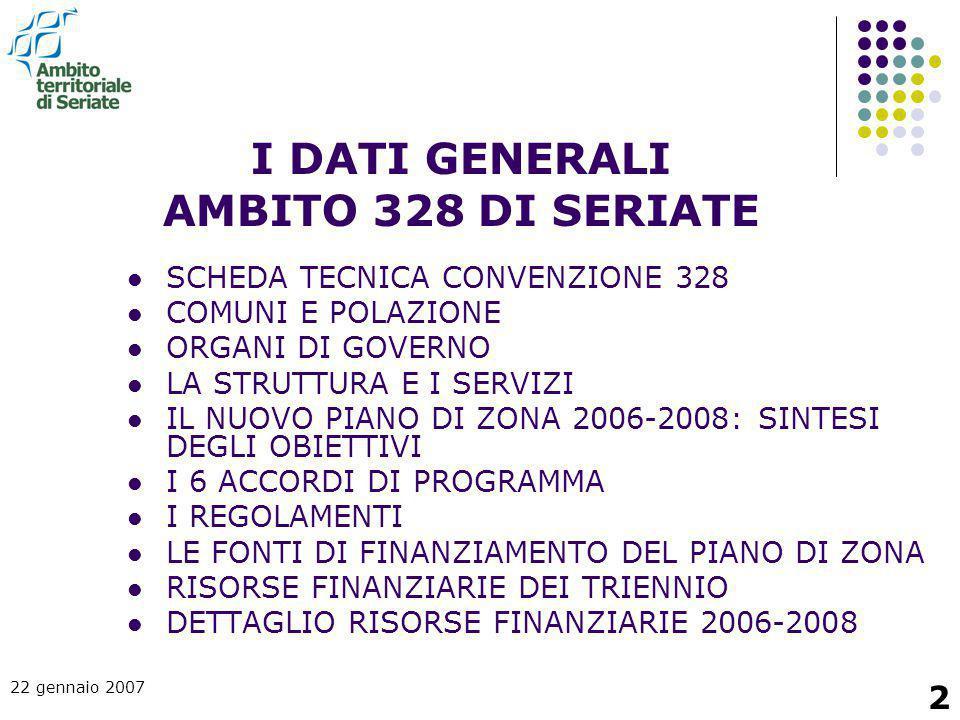 I DATI GENERALI AMBITO 328 DI SERIATE