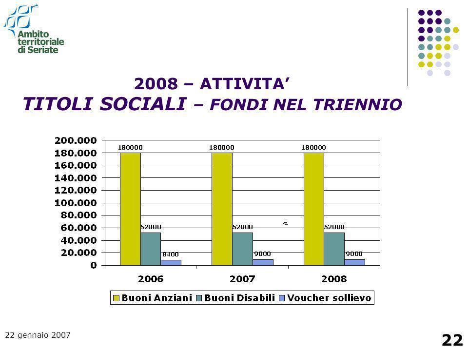 2008 – ATTIVITA' TITOLI SOCIALI – FONDI NEL TRIENNIO