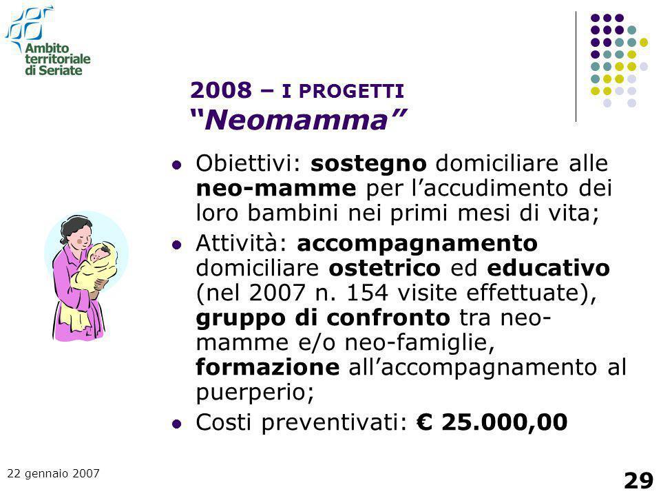 2008 – I PROGETTI Neomamma