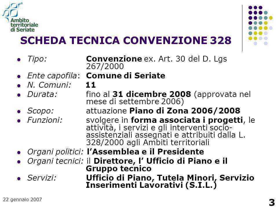 SCHEDA TECNICA CONVENZIONE 328