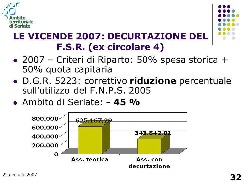 LE VICENDE 2007: DECURTAZIONE DEL F.S.R. (ex circolare 4)