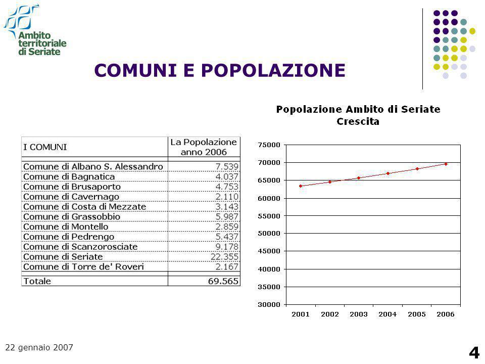 COMUNI E POPOLAZIONE 22 gennaio 2007